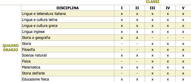 liceo_classico