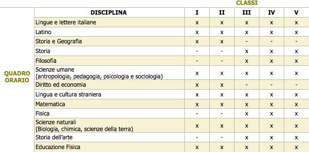 liceo_scienze_umane