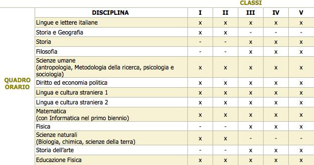 liceo_scienze_umane_opz